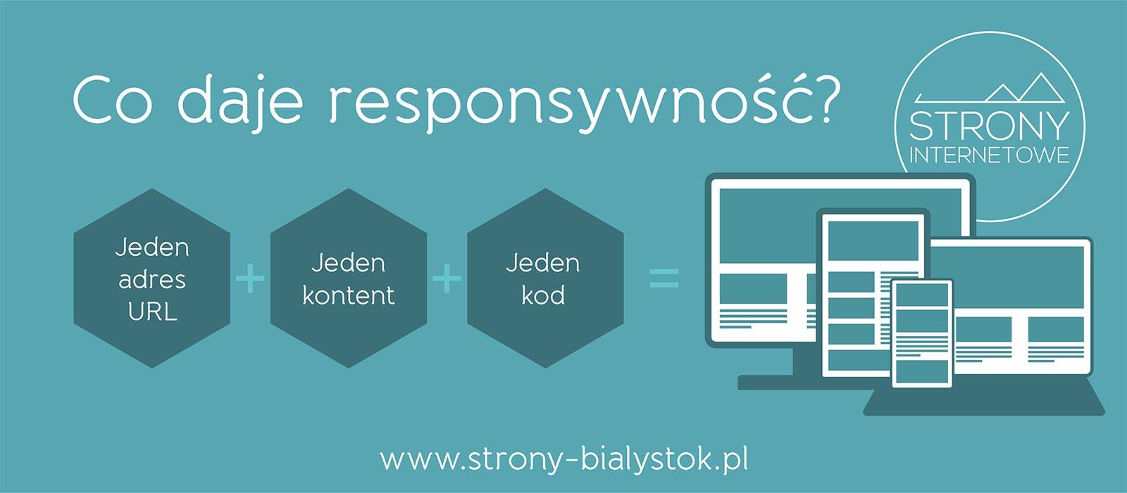 Białystok - Responsywność stron internetowych